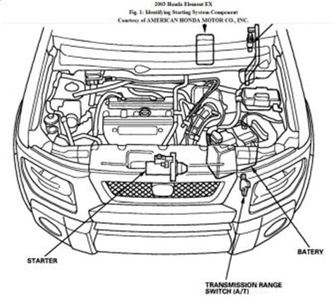 2003 honda element starter honda element starter location get free image about
