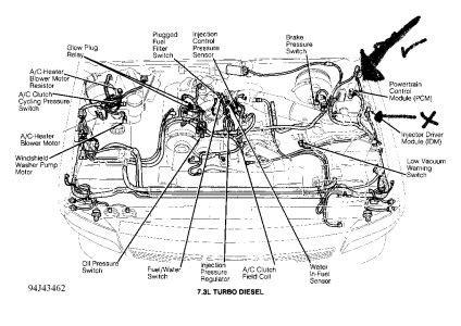 7 3l turbo diagram get free image about wiring diagram
