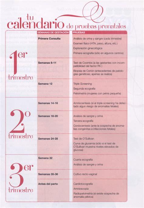 Calendario Para Embarazo Embarazo Seguro Mayo 2013