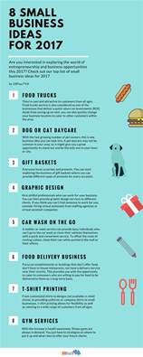 Home Business Ideas Small Business Ideas Entrepreneur 8 Small Business Ideas For 2017 20four7va