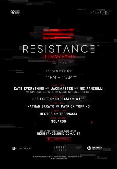 Resistance Indonesia resistance closing announced ultra bali