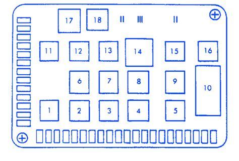 porsche 944 fuse box porsche 930 turbo 1985 fuse box block circuit breaker