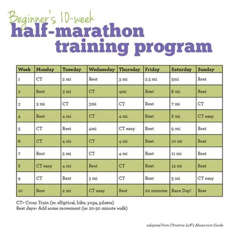 half marathon training plans on pinterest half marathon training beginners 10 week half marathon training schedule