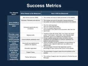 project metrics template website template four quadrant go to market