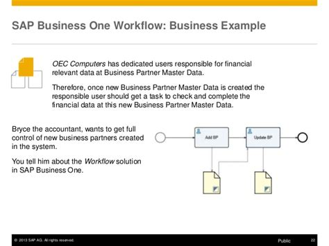 sap workflow exles autodesk technical webinar sap business one