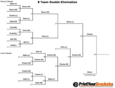 elimination tournament bracket template single elimination bracket template excel spreadsheets