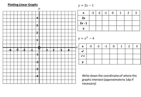 From Linear To Quadratic Worksheet by Plotting Linear And Quadratic Graphs By Si B Teaching