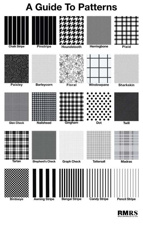 black and white fabric pattern names guide to suit shirt patterns clothing fabric pattern