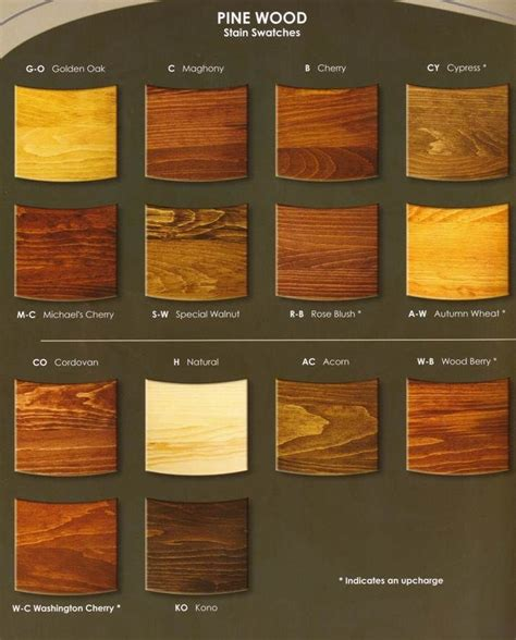 Furniture Stain Colors by Pine Wood Stained Farmhouse Table Pine Wood Stain Color