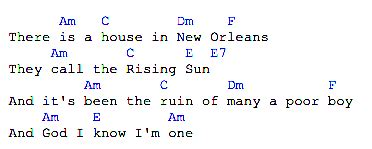 strumming pattern house of the rising sun hard sun chords