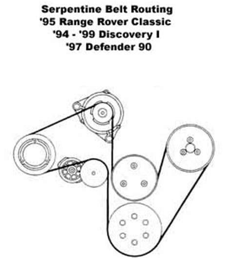 2006 land rover discovery fan belt repair 98 serpentine belt diagram land rover forums land rover enthusiast forum