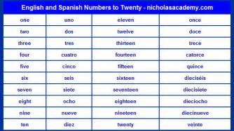 Spanish numbers to twenty chart printable english and spanish to 20