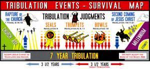 end times timeline tribulation events