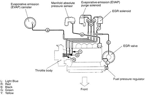 Repair Guides Vacuum Diagrams Vacuum Diagrams 1
