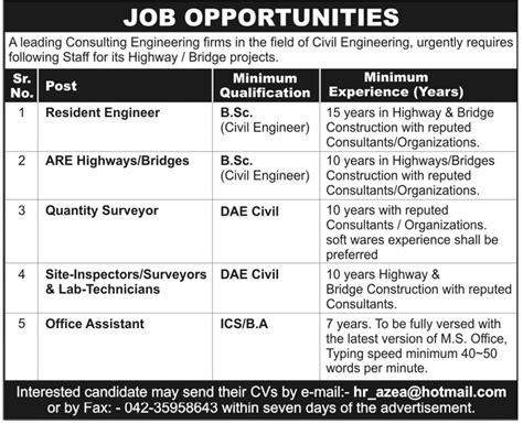 Surveyor Jobs - quantity surveyor archives jhang jobs