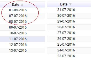 Check Date Format Using Javascript | check date format using javascript javascript check if