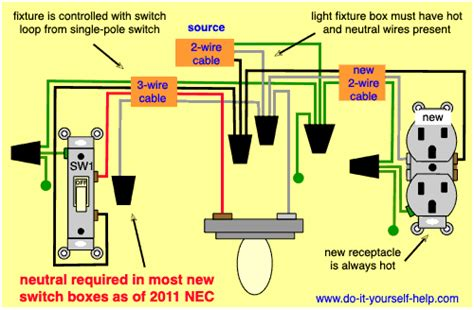 wiring diagrams  add   receptacle outlet