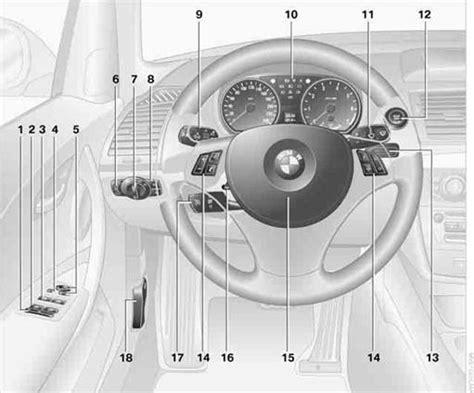 Bmw 1er E87 Handbuch by Bmw 1er Betriebsanleitung Pdf Auto Bild Idee