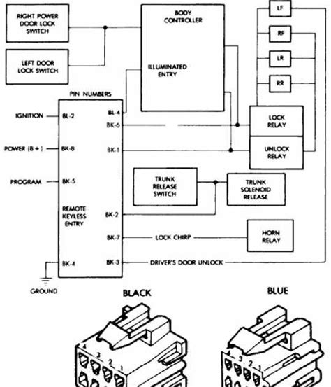 remote keyless entry block wiring diagram of 1994 chrysler