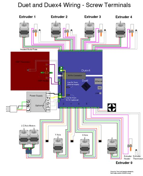 duet wifi wiring diagram 24 wiring diagram images wiring diagrams creativeand co how to install additional 5v or 12v cooling fan