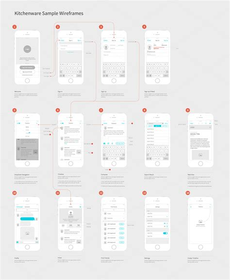 ios wireframe template kitchenware pro ios wireframe kit product mockups on creative market