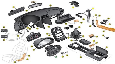 Interior Parts Of A Car Interior Ideas