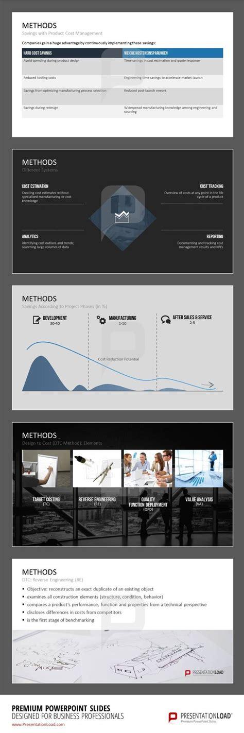 Powerpoint Design Vorlagen Exportieren 33 besten produktmanagement powerpoint bilder auf