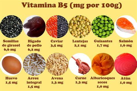 vitamina b en alimentos tabla de alimentos ricos en vitamina b5 calor 237 as y
