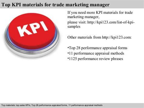 Trade Marketing Description by Trade Marketing Manager Kpi