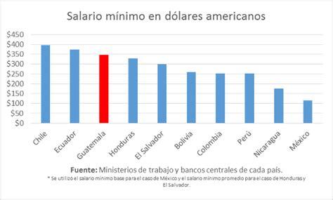 qui n gana un salario m nimo en m xico grupo milenio el salario m 237 nimo de guatemala es de los m 225 s altos y