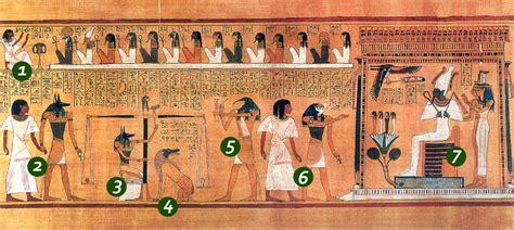 libro los secretos de osiris 191 qu 233 es una infograf 237 a ilustraci 243 n m 233 dica