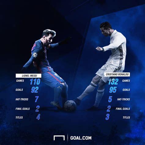 messi vs ronaldo best goals messi vs ronaldo total goals