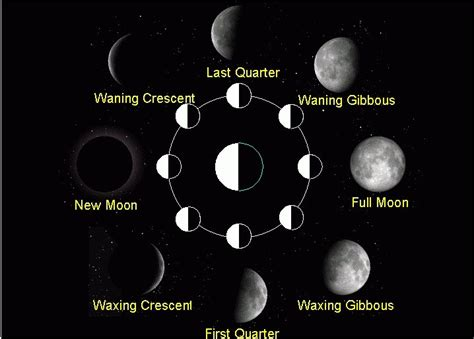 moon what s in a name photograph by barbara griffin origin of month and day names in5d esoteric