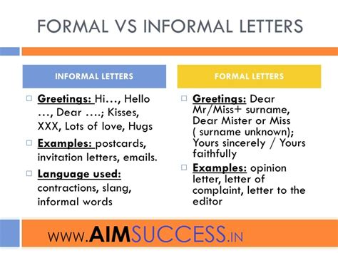 Informal Letter Complaint About Service Formal Informal Letter Format For Nabard Niacl Preparation For Exams A Venture Of