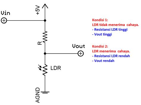 Lu Led Jalan cara kerja light dependent resistor 28 images ppt on