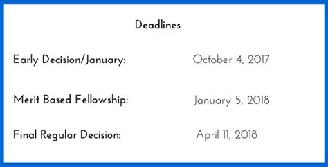 Columbia Mba Jd Application Deadline by Columbia Business School Mba Essay Tips Deadlines The