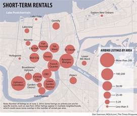Term Rentals New Orleans Airbnb Play Fair 5 Effects On Real Estate