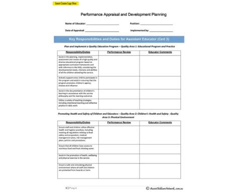 network checklist template staff appraisal for assistant educator aussie childcare