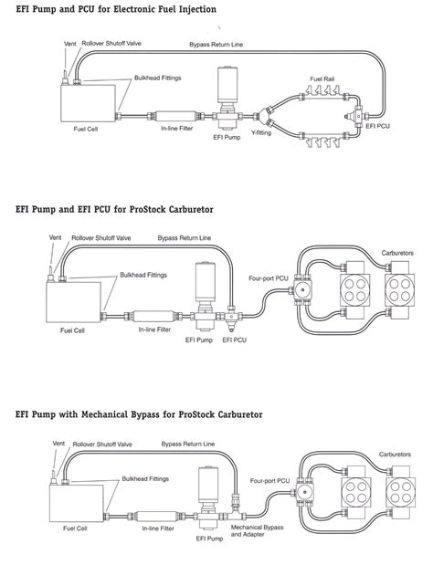 Fuel System Plumbing by Nitrous Relay Wiring Diagram