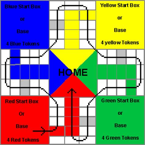 game rules layout pachisi ludo pc games rules and history ludo