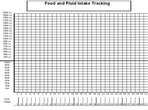 food and fluid chart template 15 best images of daily food intake worksheet food