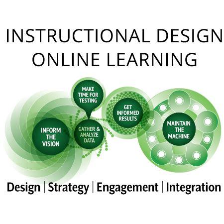 design online learning academic design studio in atlanta full tilt ahead
