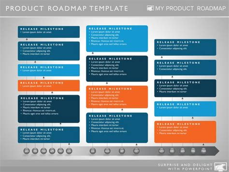 Fifteen Phase Development Planning Timeline Roadmapping Powerpoint Dia Product Development Roadmap Template Powerpoint