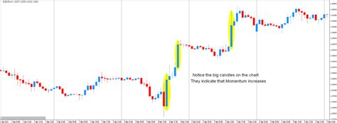 candlestick pattern screener nse candlestick basic patterns