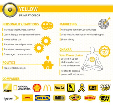 color company what your logo s color says about your company infogra
