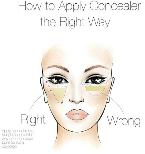 Where Do You Put Your Makeup On | 25 best ideas about how to apply concealer on pinterest