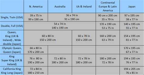 bed sizing chart air mattress size chart top choices by size bestairmattressguide com
