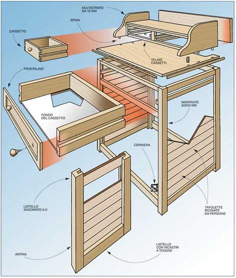 mobile legno fai da te mobile lavatrice fai da te guida completa alla