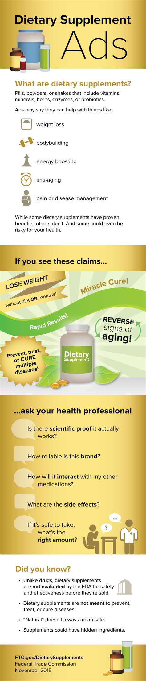supplement infographic dietary supplement ads infographic consumer information