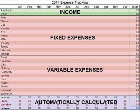 personal budget template for single living in nyc plus